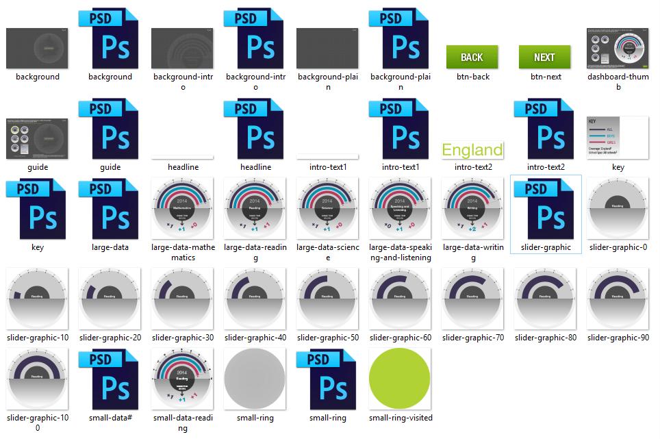 E-Learning dashboard elements