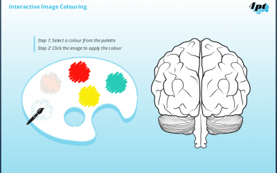Using JavaScript in Storyline 2: Interactive Image Colouring