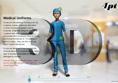 3D Rotation in Articulate Storyline