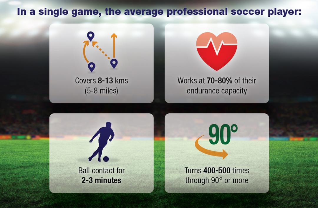 Football statistics infographic