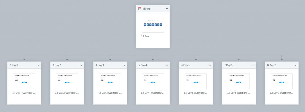 Storyline Story View